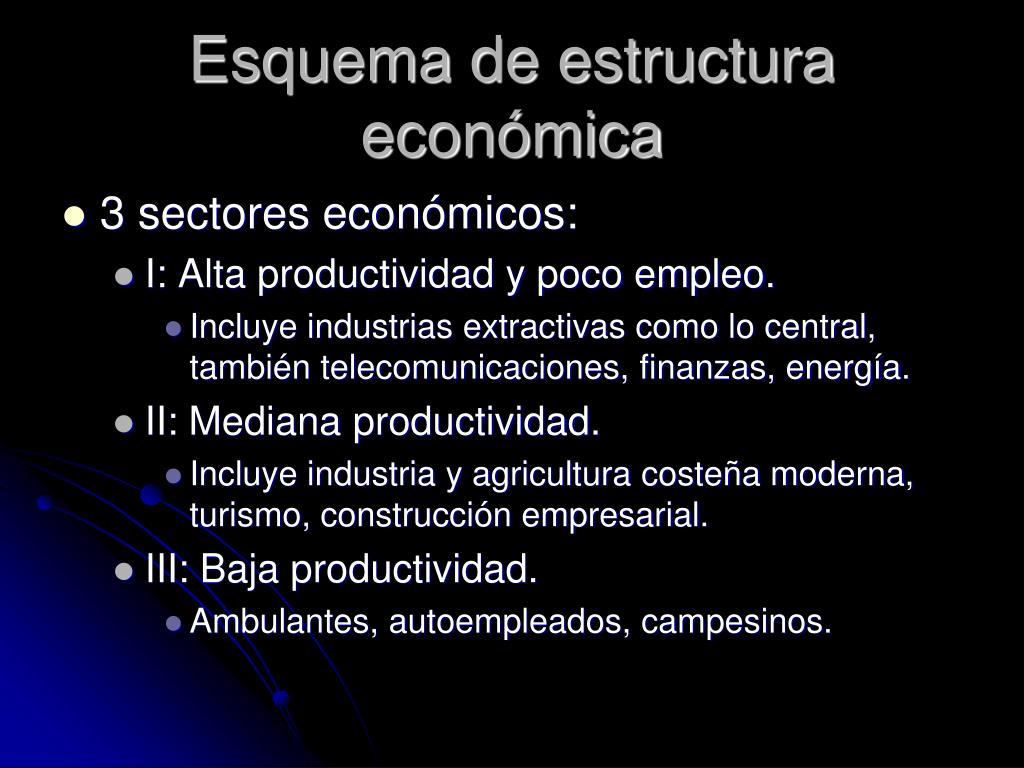 Esquema de estructura económica