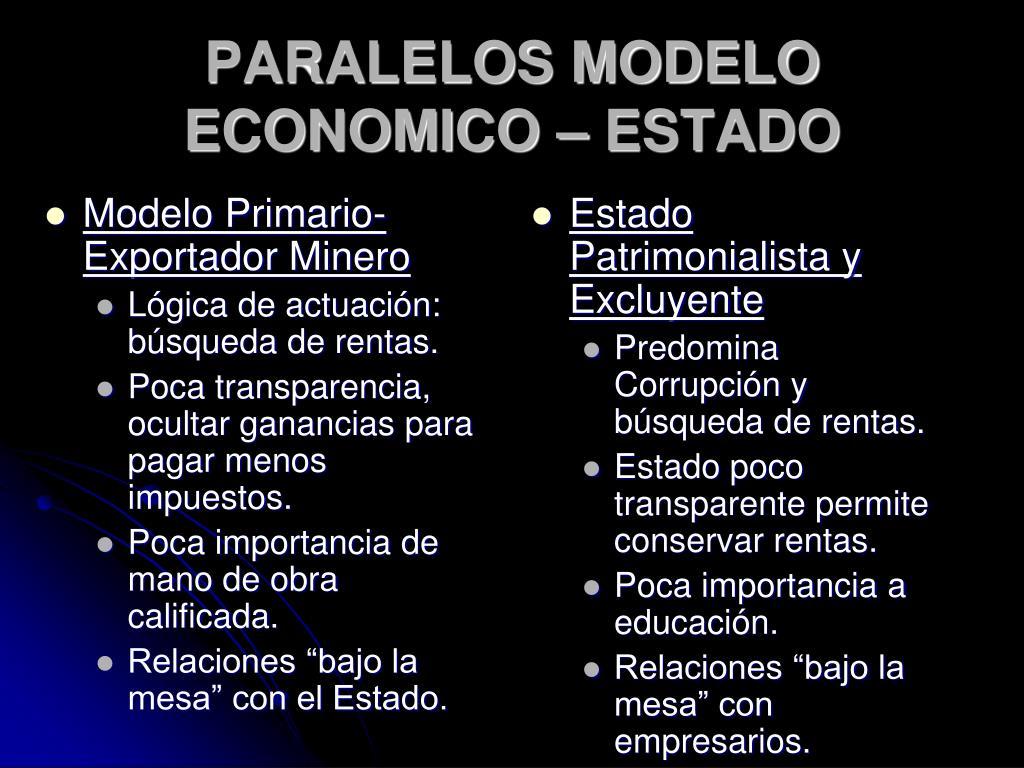 Modelo Primario- Exportador Minero