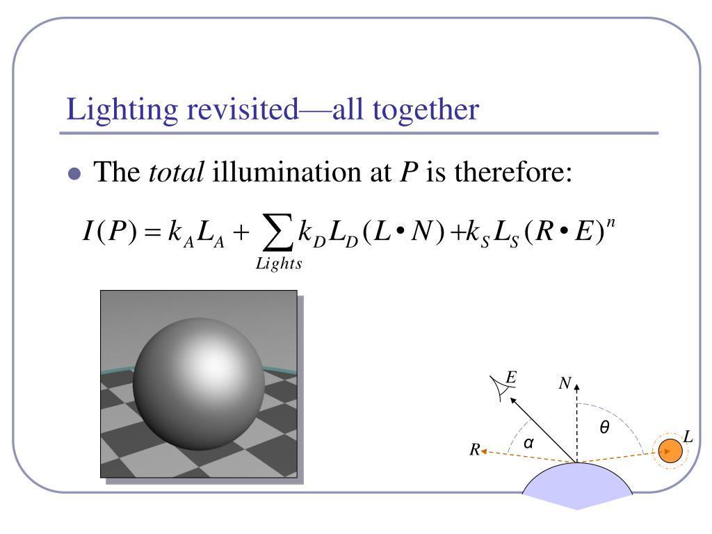 Lighting revisited—all together