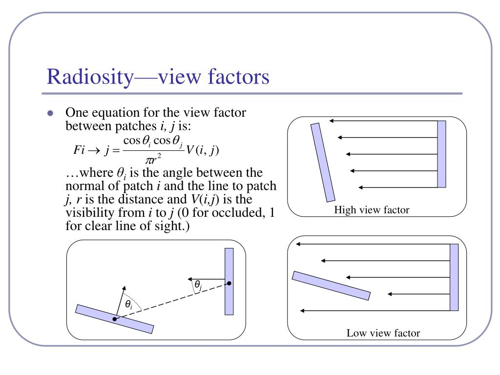One equation for the view factor between patches