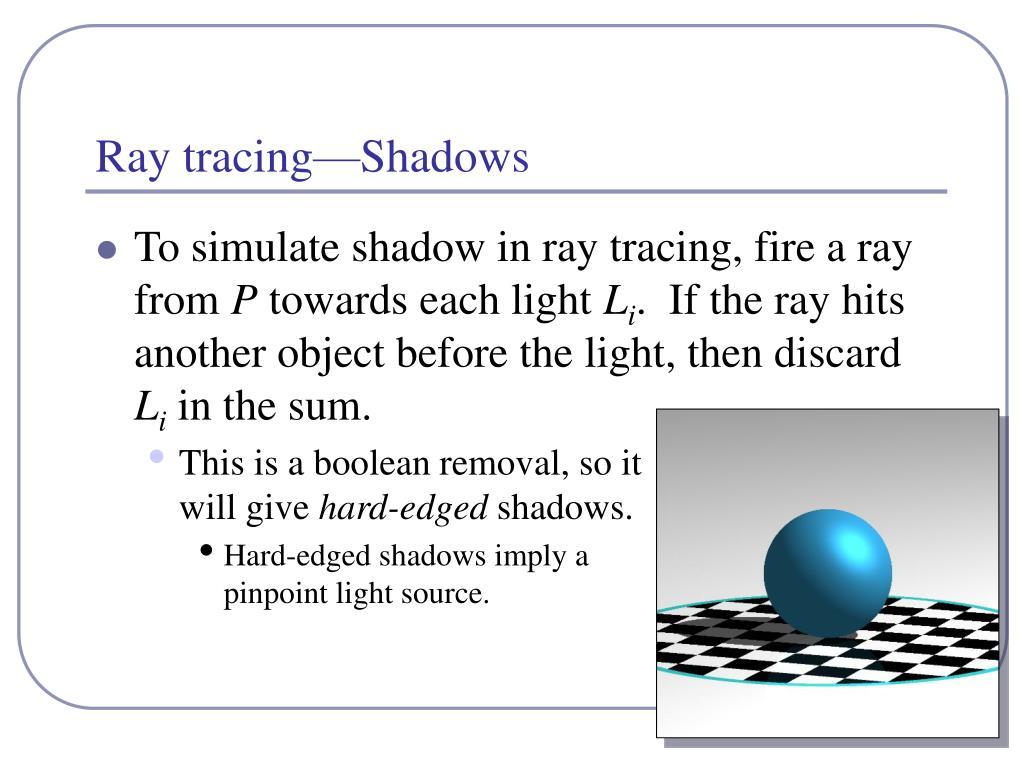 Ray tracing—Shadows