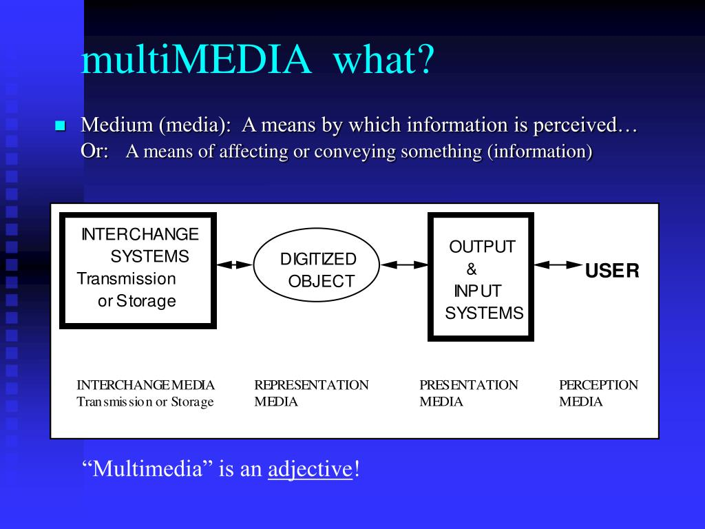 multiMEDIA  what?
