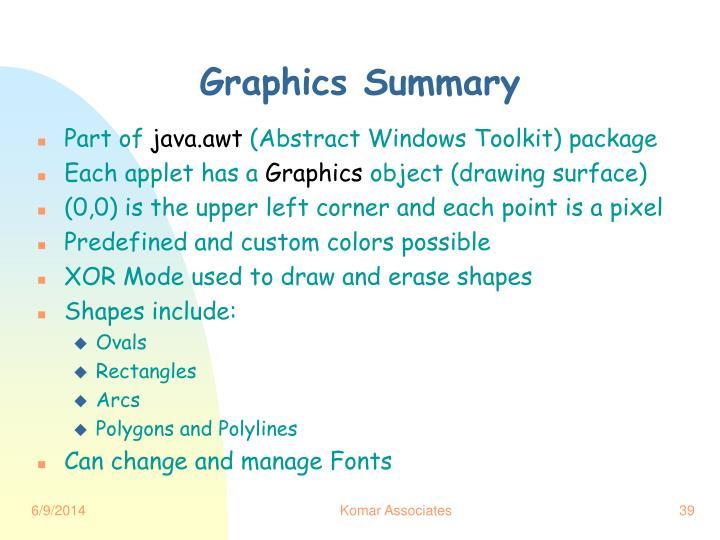 Graphics Summary