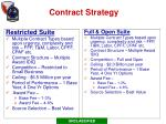 contract strategy