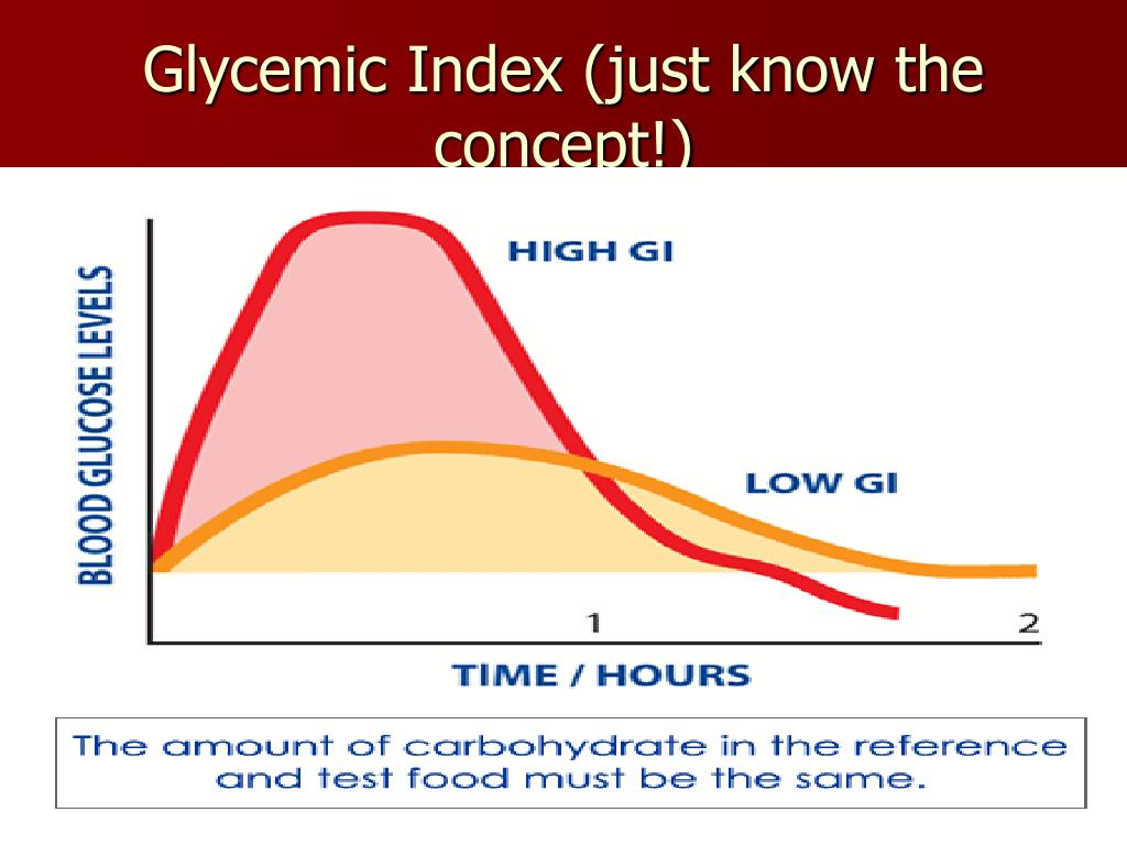 Glycemic Index (just know the concept!)