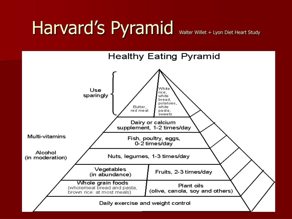 Harvard's Pyramid