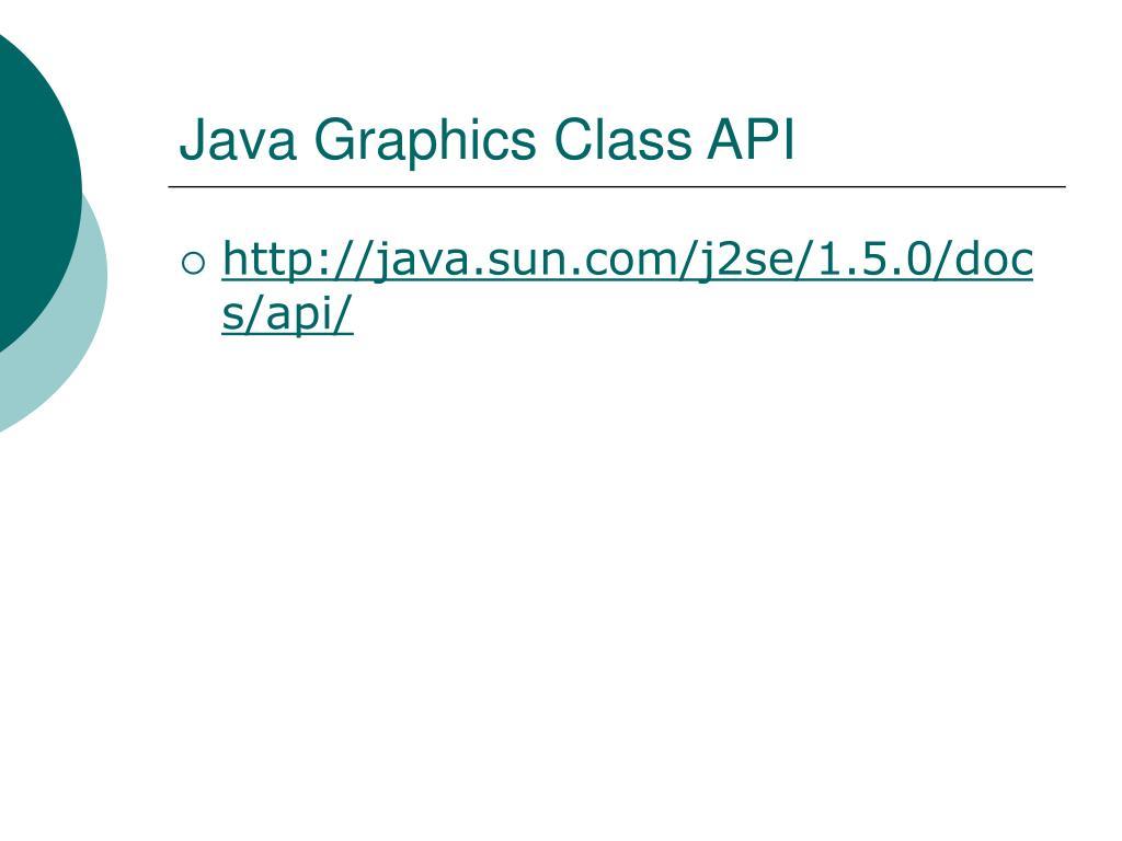 Java Graphics Class API