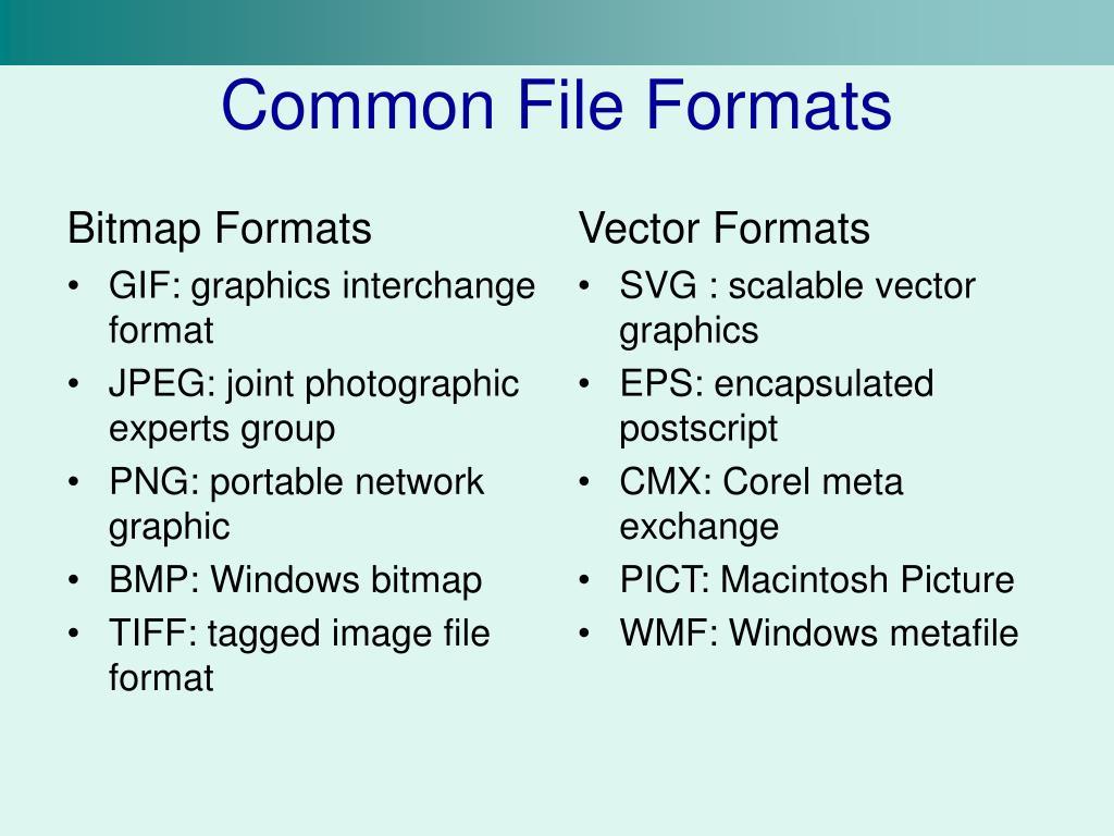 Bitmap Formats