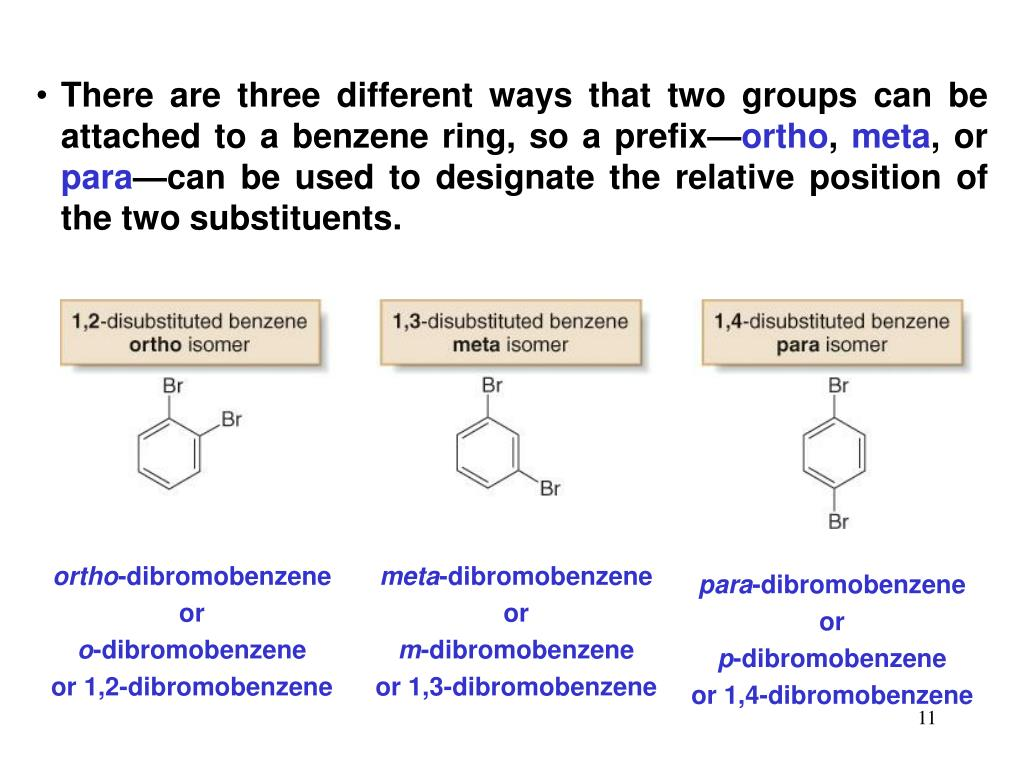 There are three different ways that two groups can be attached to a benzene ring, so a prefix—