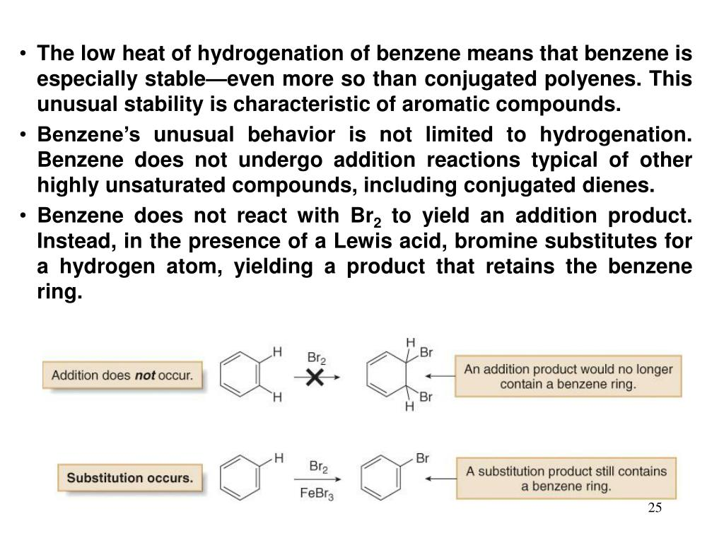 The low heat of hydrogenation of benzene means that benzene is especially stable—even more so than conjugated polyenes. This unusual stability is characteristic of aromatic compounds.