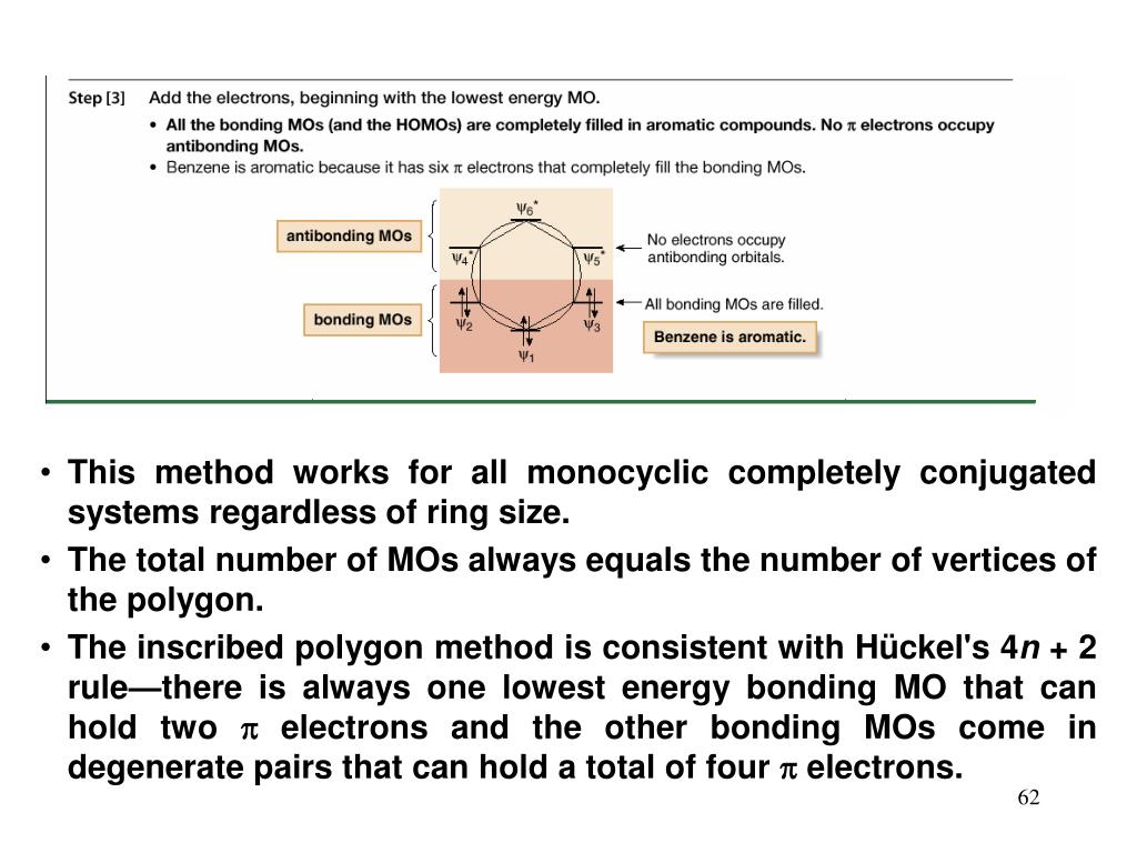 This method works for all monocyclic completely conjugated systems regardless of ring size.
