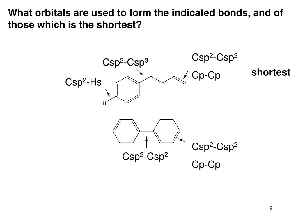 What orbitals are used to form the indicated bonds, and of those which is the shortest?