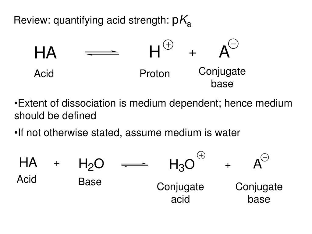 Review: quantifying acid strength: