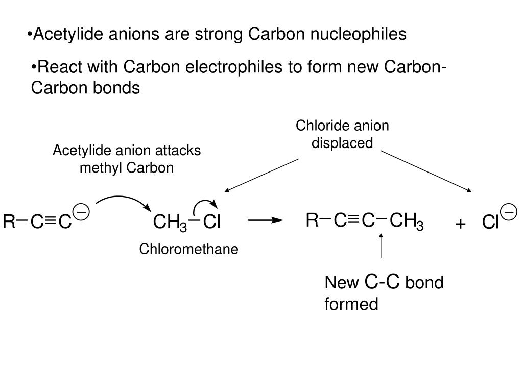 Acetylide anions are strong Carbon nucleophiles