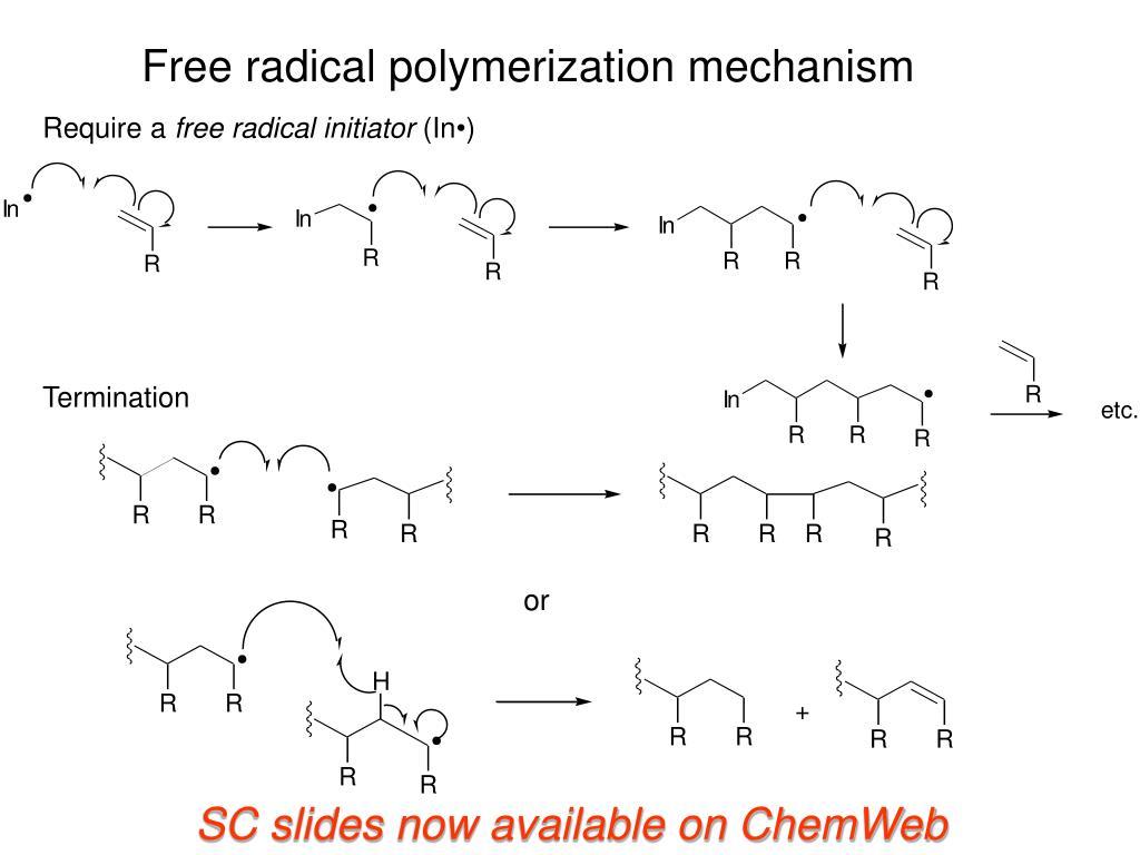 Free radical polymerization mechanism