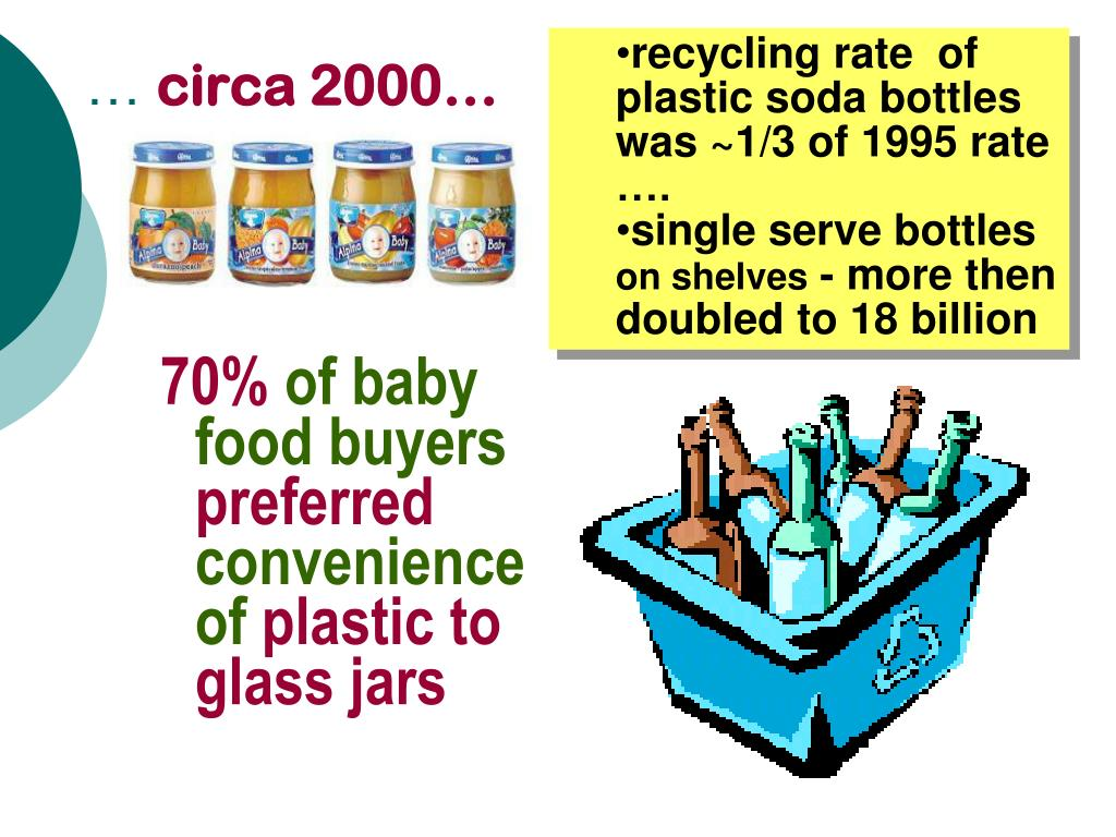 recycling rate  of plastic soda bottles was ~1/3 of 1995 rate ….