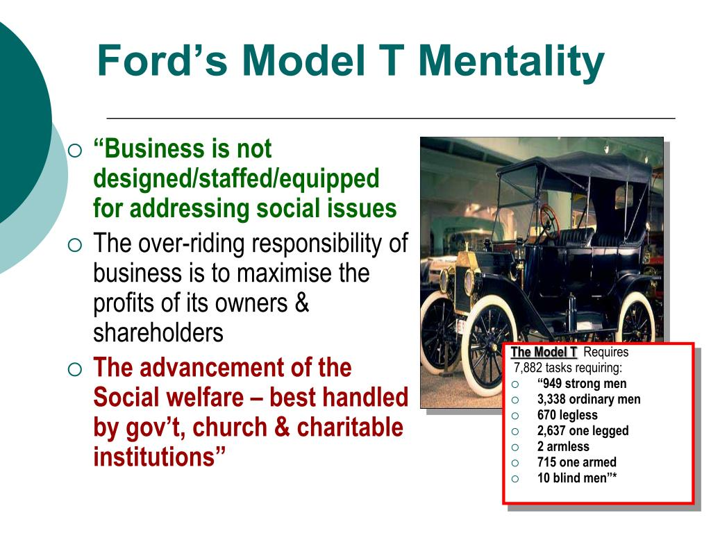 Ford's Model T Mentality
