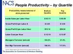 people productivity by quartile