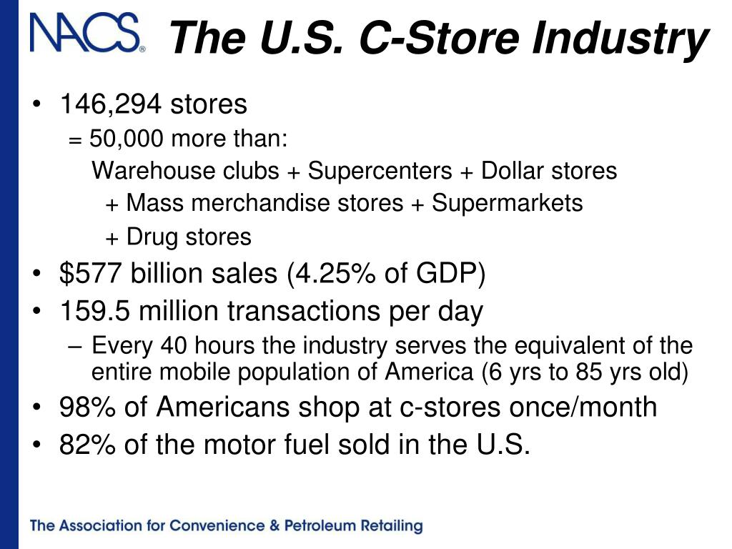 The U.S. C-Store Industry