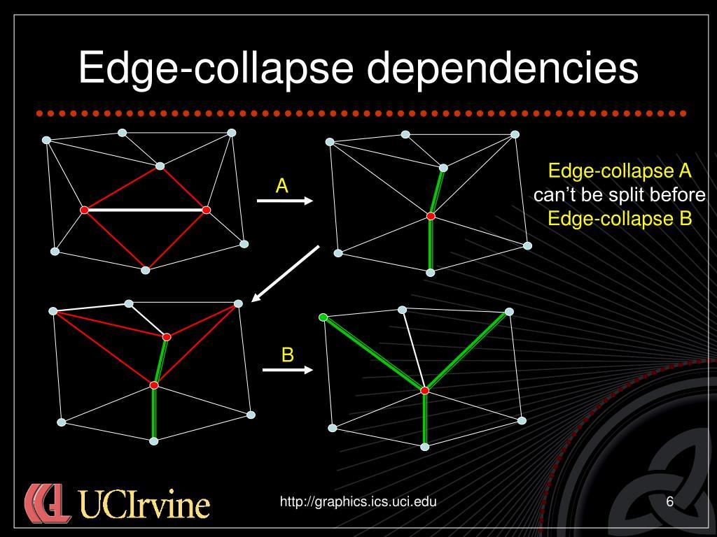 Edge-collapse dependencies