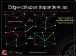 edge collapse dependencies