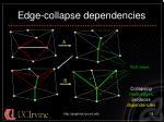 edge collapse dependencies8