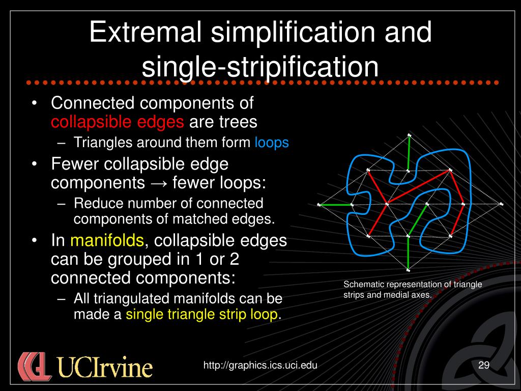 Extremal simplification and