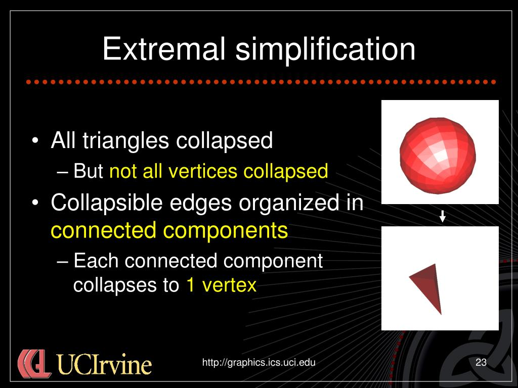 Extremal simplification