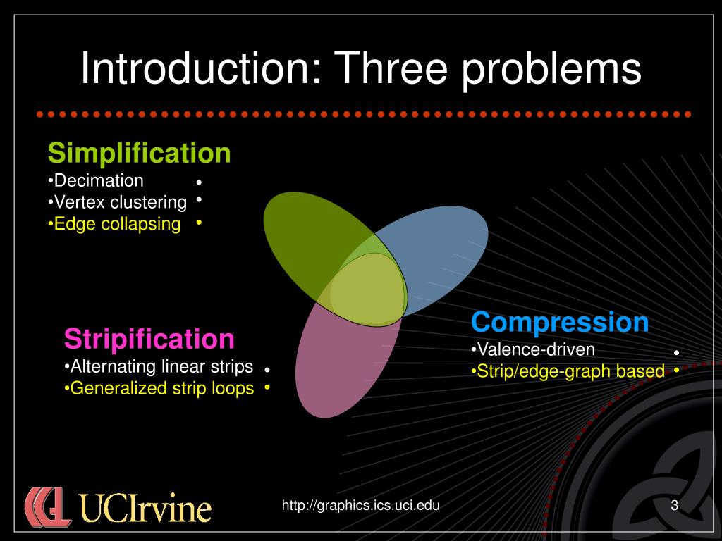 Introduction: Three problems