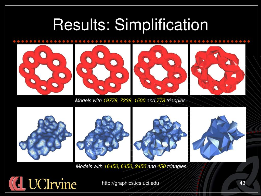 Results: Simplification