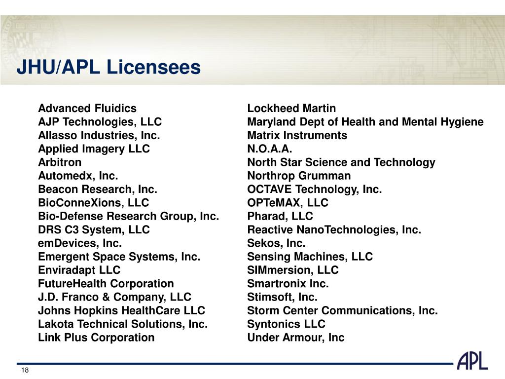 JHU/APL Licensees