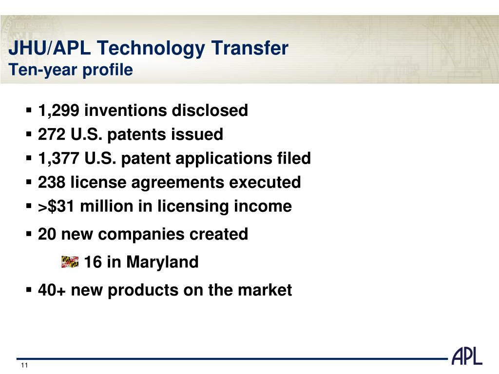 JHU/APL Technology Transfer