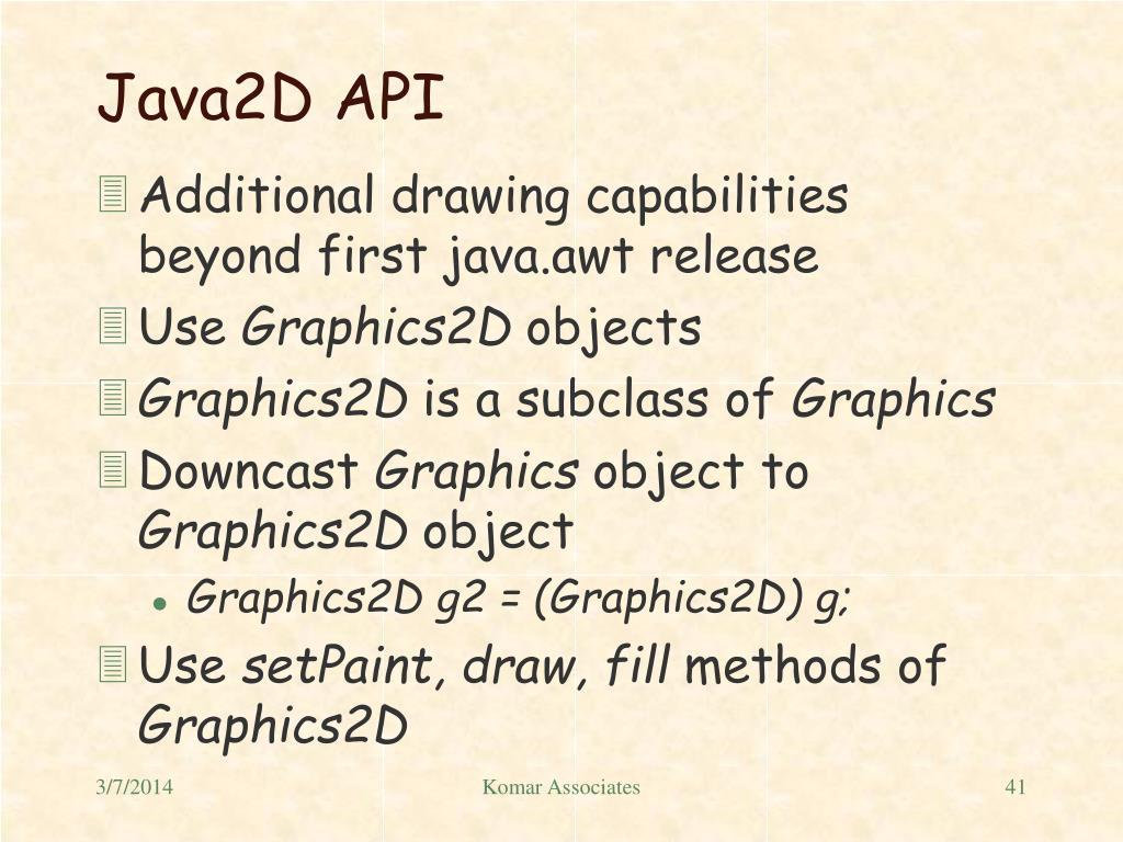 Java2D API