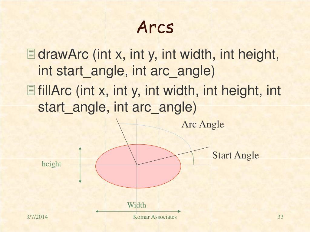 Arc Angle