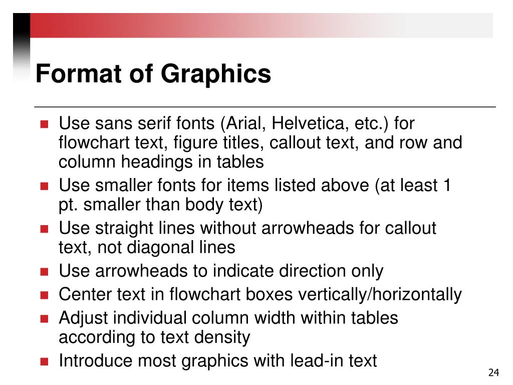Format of Graphics