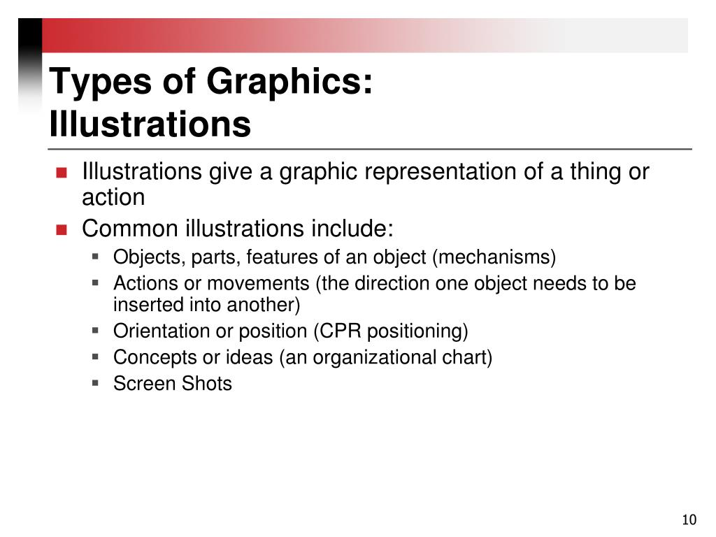 Types of Graphics:
