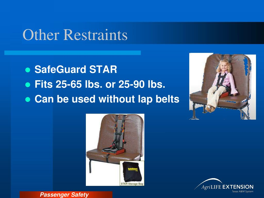 Other Restraints