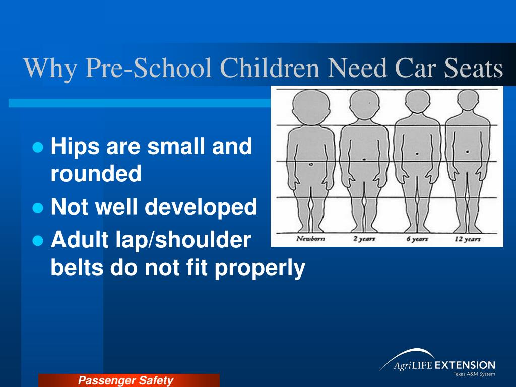 Why Pre-School Children Need Car Seats