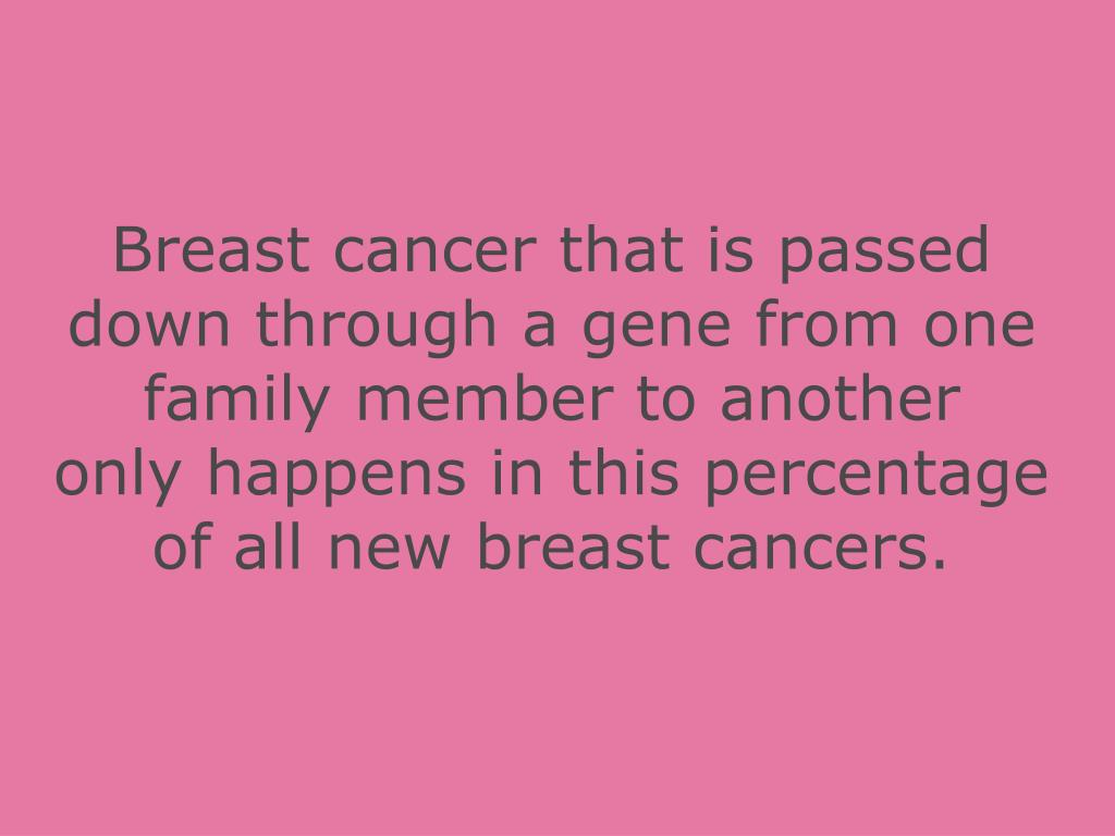 Breast cancer that is passed down through a gene from one family member to another