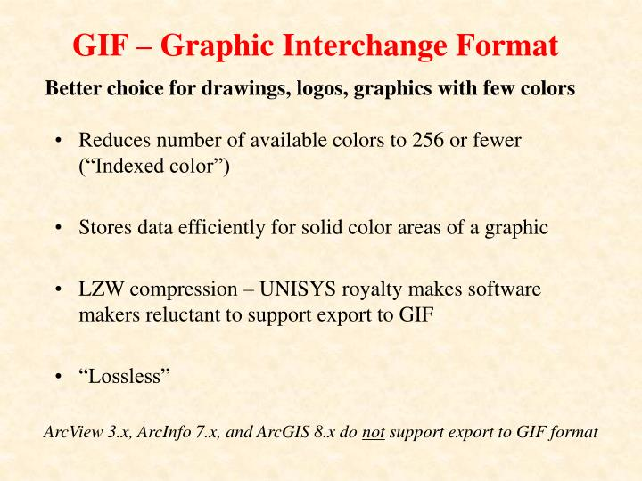 GIF – Graphic Interchange Format