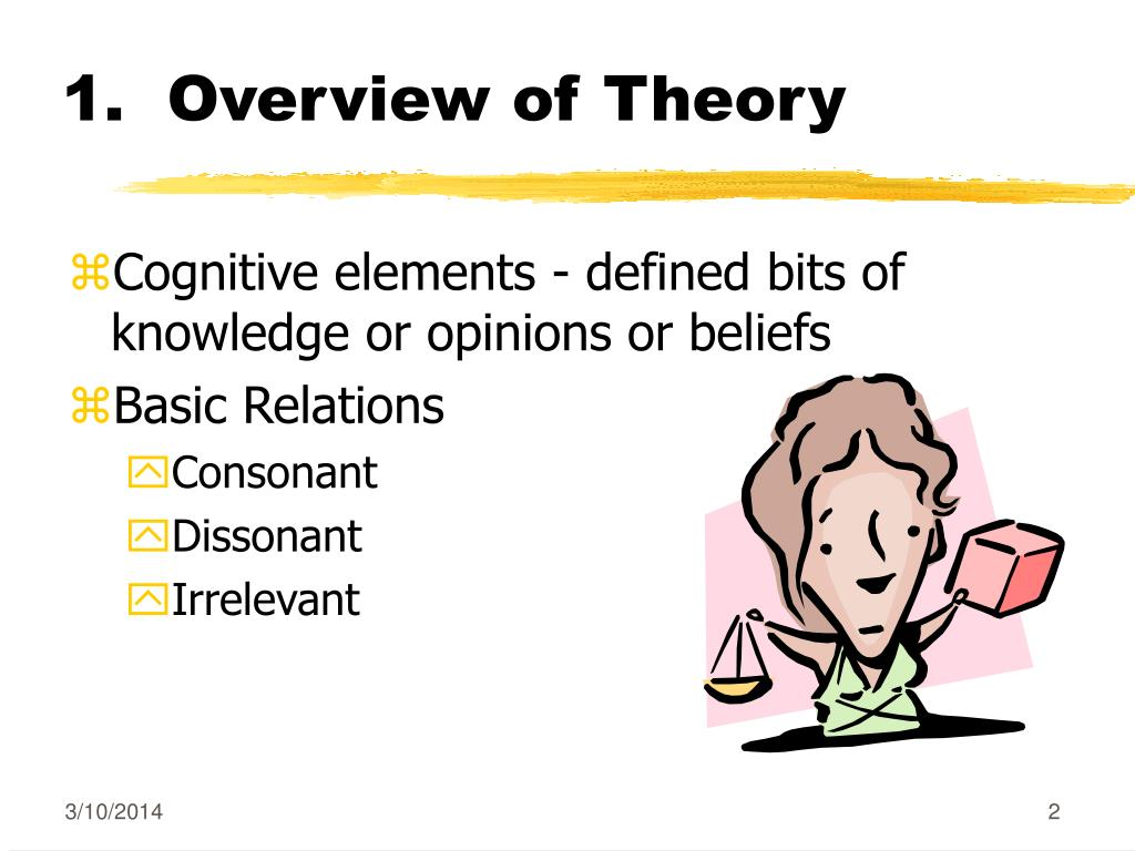 an overview of the theory of cognitive dissonance The cognitive dissonance theory posits that when an  an introduction to cognitive dissonance theory and an overview of current  cognitive dissonance:.