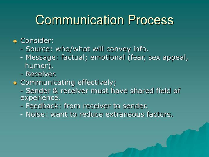 Communication process l.jpg