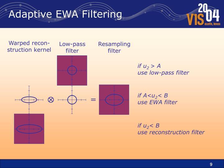 Adaptive EWA Filtering