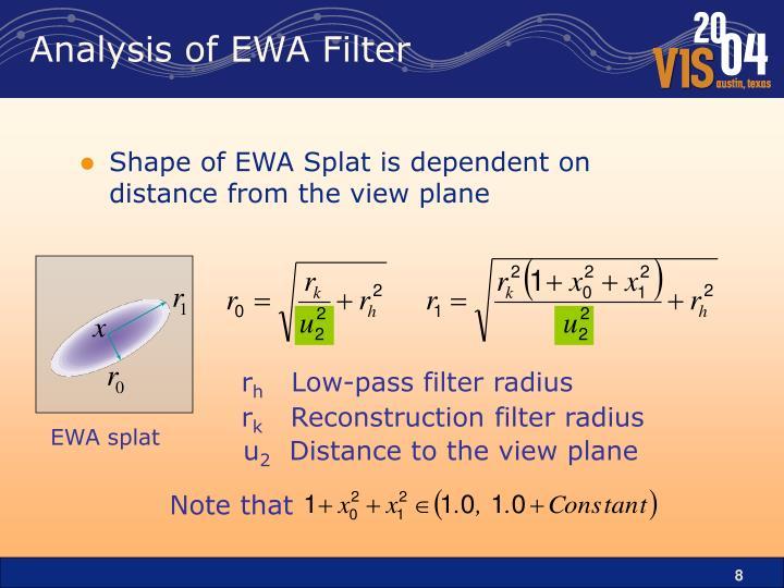 Analysis of EWA Filter
