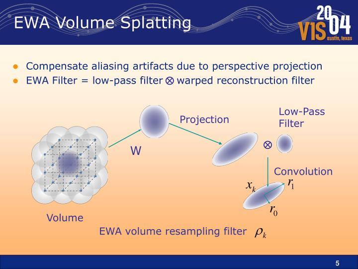 EWA Volume Splatting