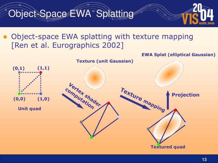 Object-Space EWA  Splatting
