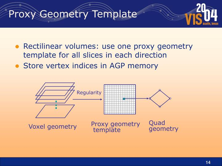 Proxy Geometry Template