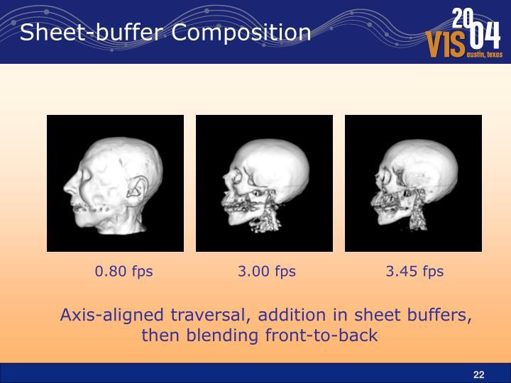 Sheet-buffer Composition
