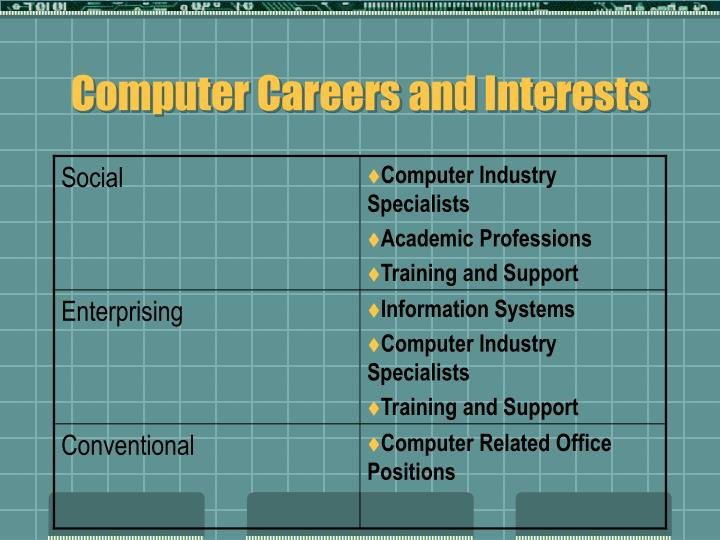 Computer careers and interests1