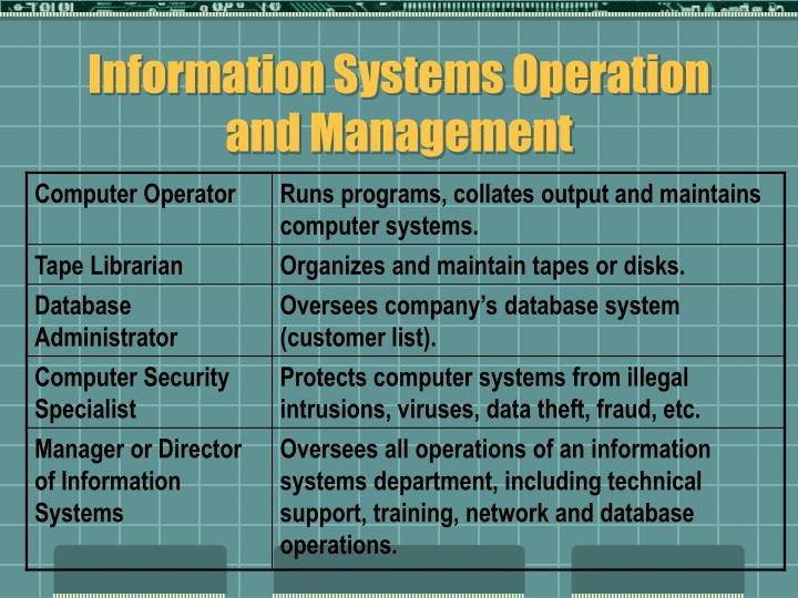 Information Systems Operation and Management